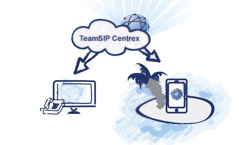 TeamSIP Centrex Bild